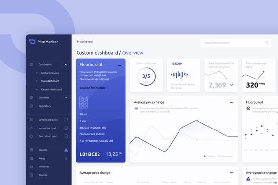 EU Pharmaceutical Price Monitor Web App UX/UI Design