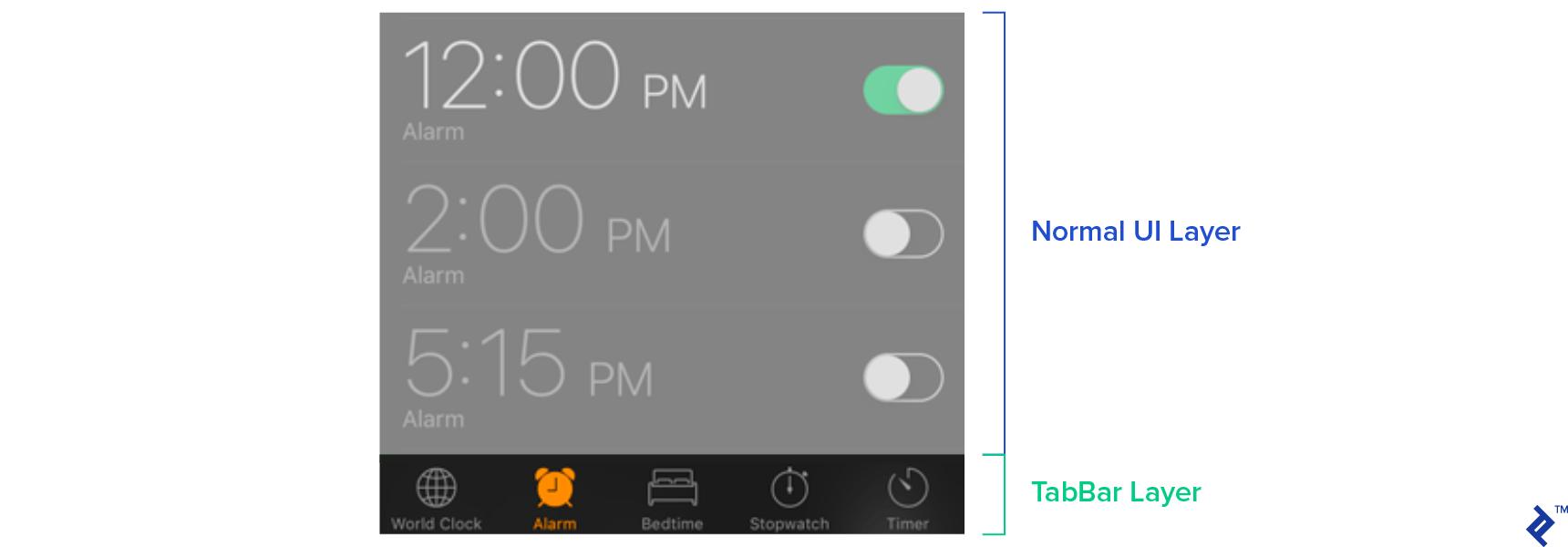 iOS TabBar layering example