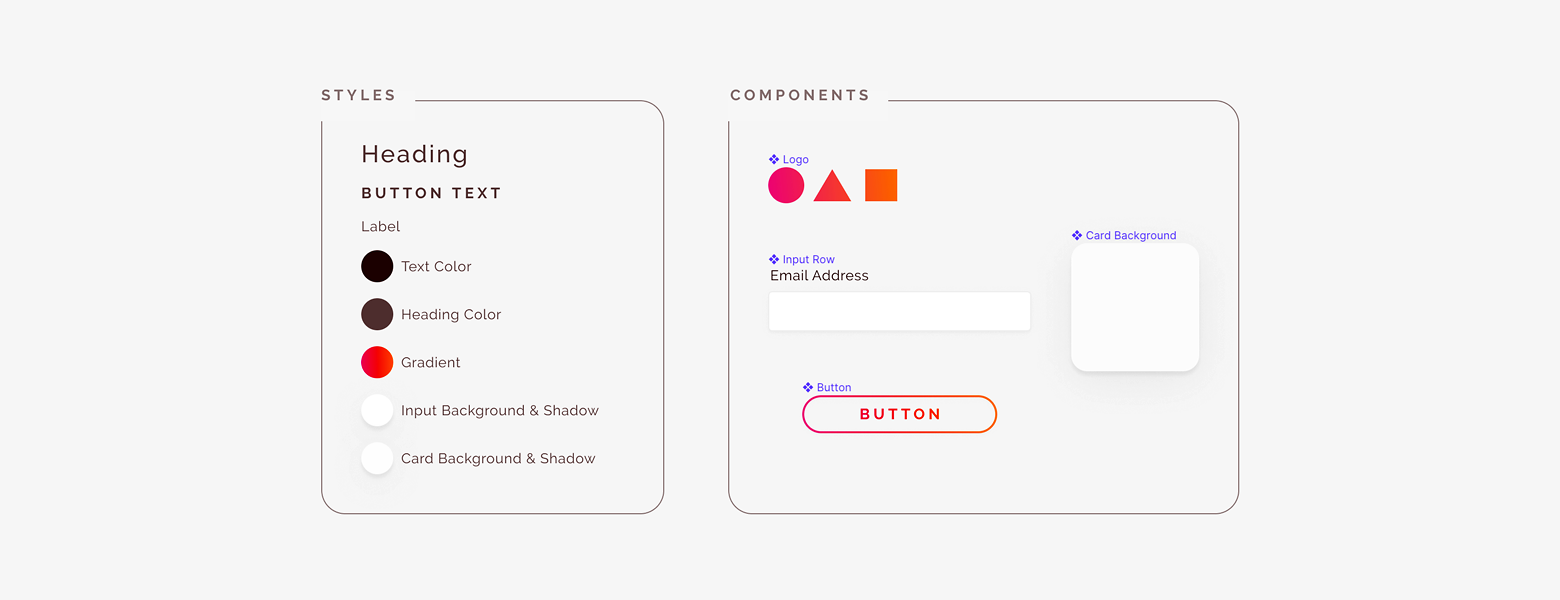Figma component library and styles