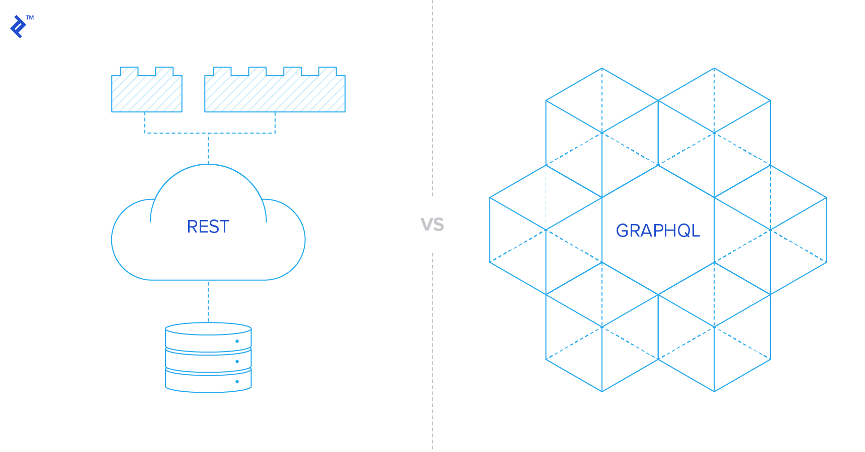 GraphQL vs. REST - A GraphQL Tutorial