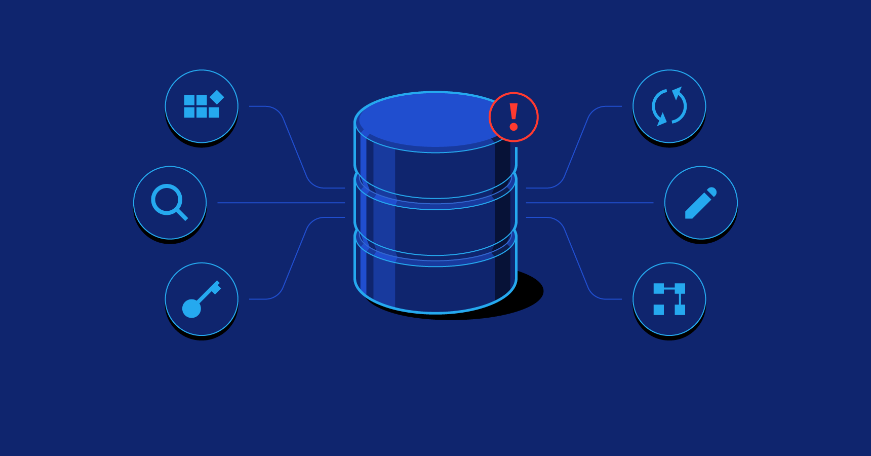 Common database design bad practices