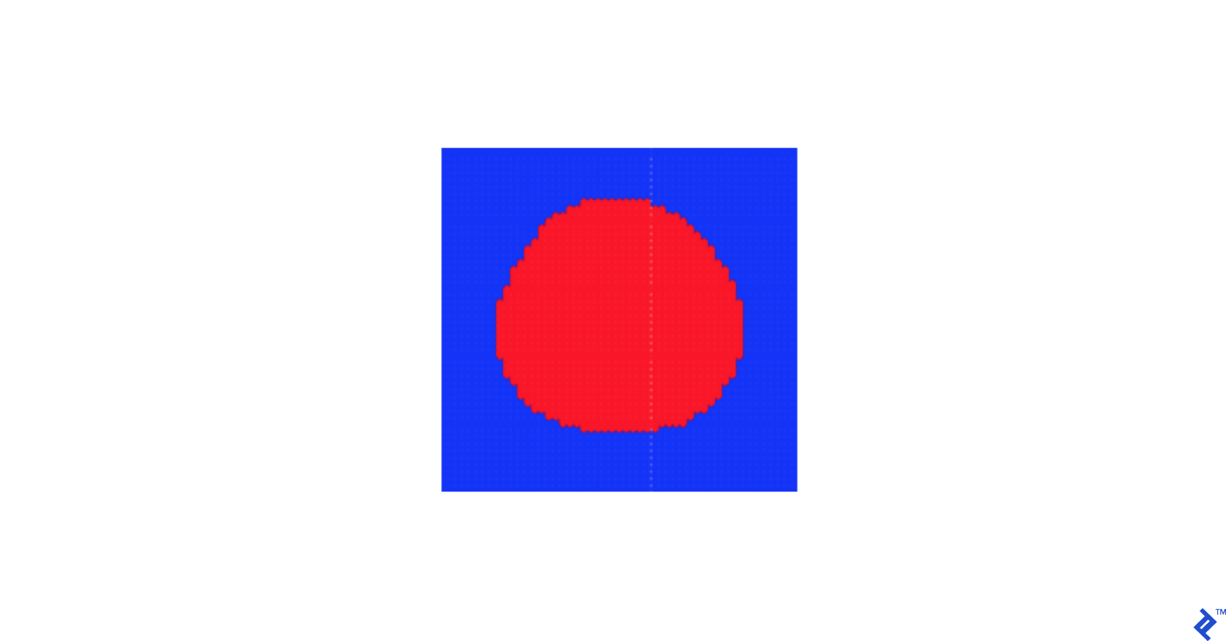 Almost circle