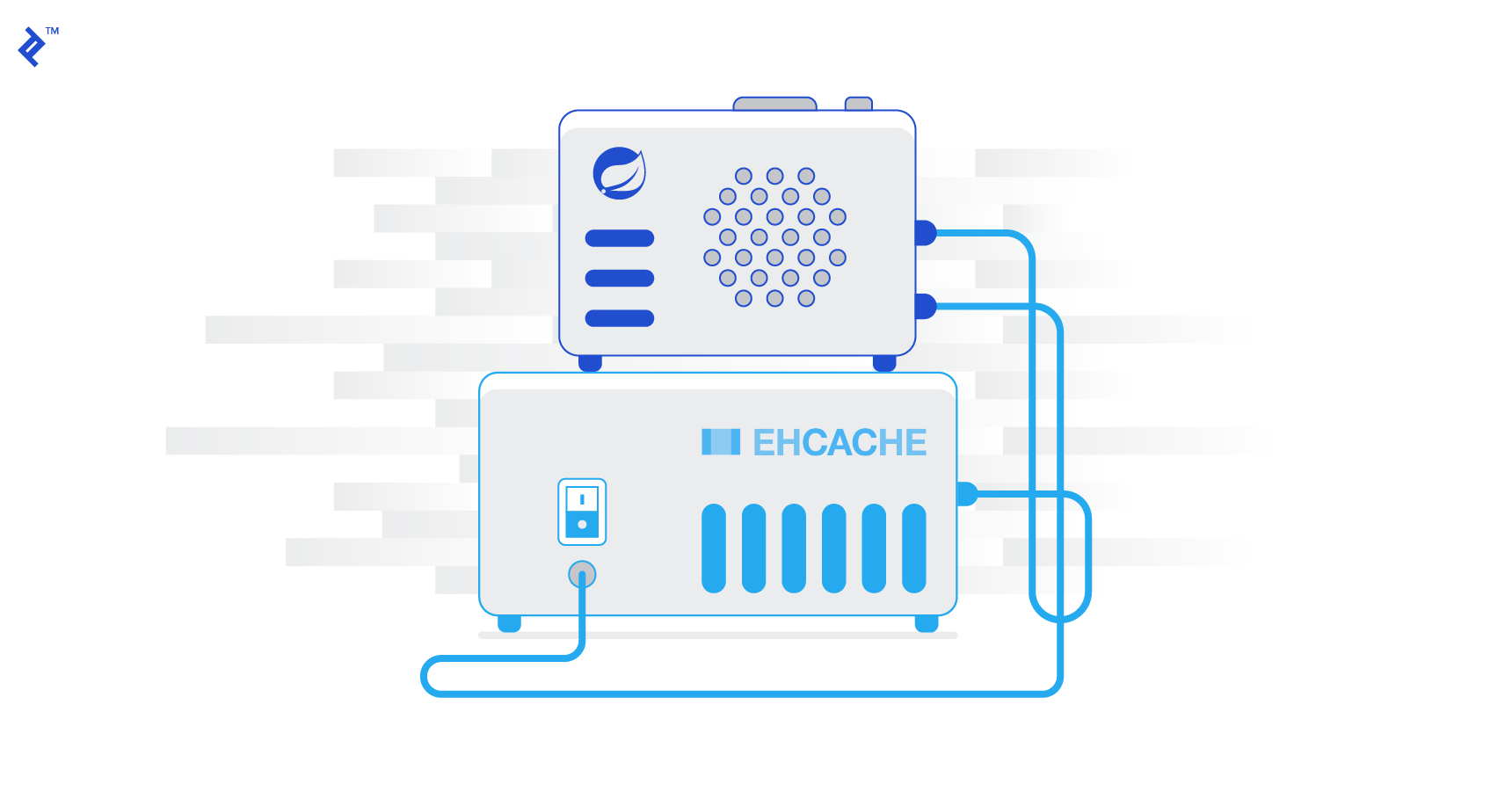 EhCache Spring Annotations makes EhCache easy and seamless to deploy in your app.