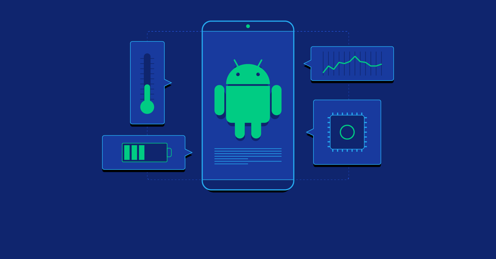 Build Better Apps: Android Performance Patterns