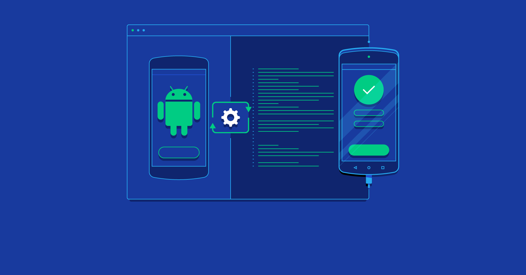 Android testing tutorial