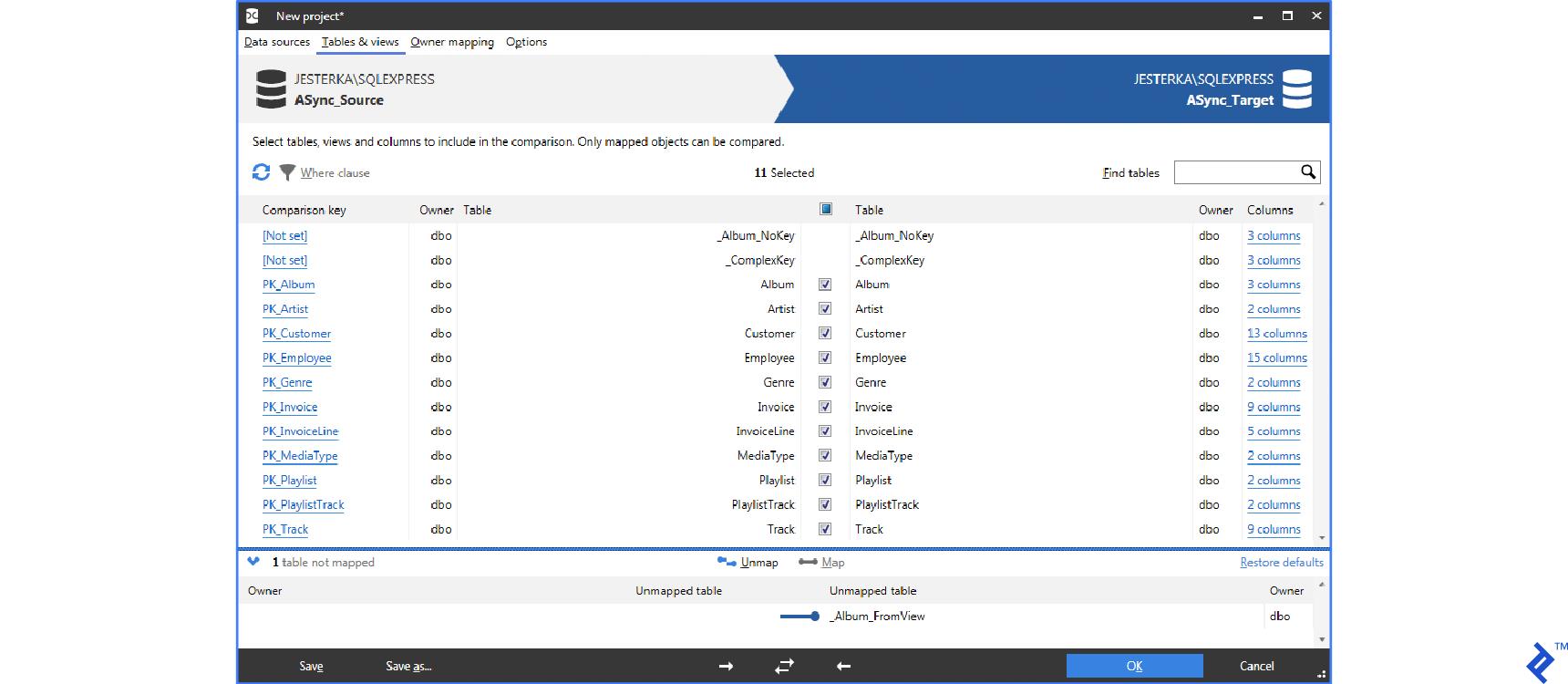 RedGate SQL Compare
