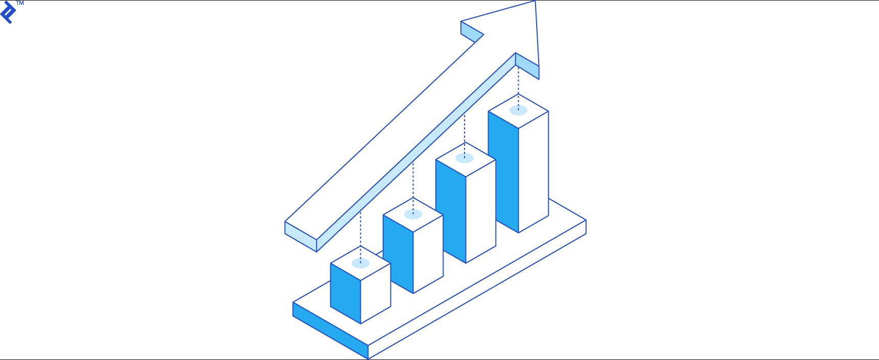 sales forecast upward growth