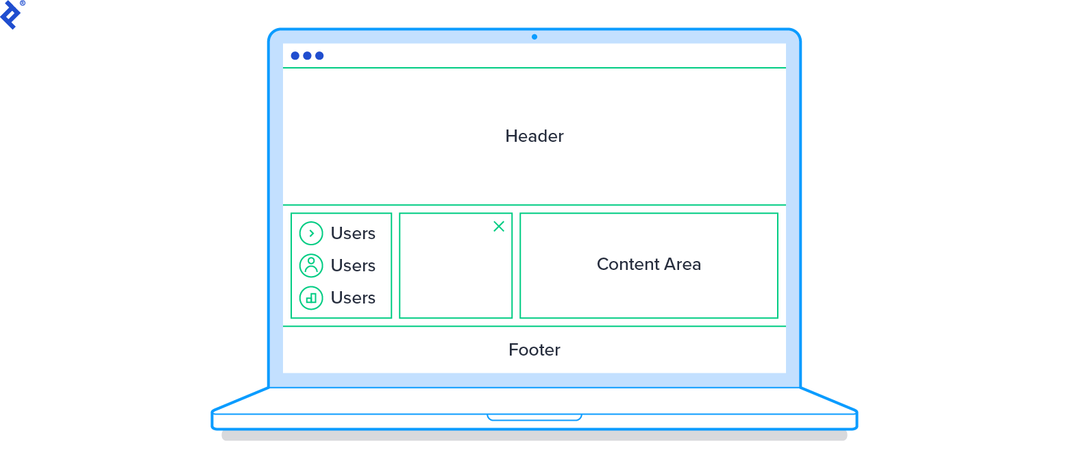 CSS2 and CSS3 Tutorial