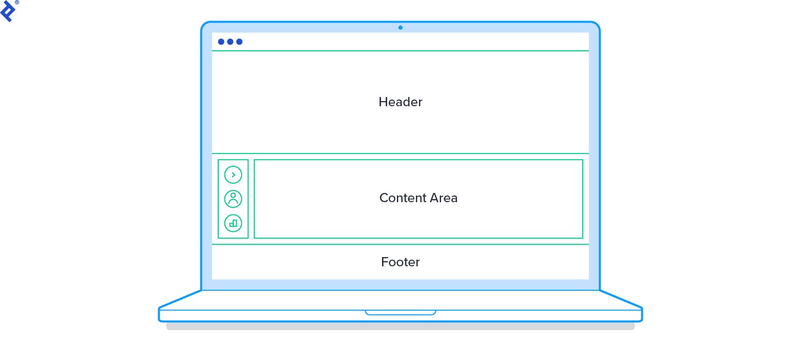 CSS layour tutorial