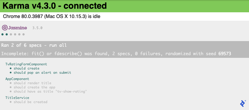 """A screenshot of Karma running tests on our Angular 9 app. It shows """"Ran 2 of 6 specs"""" with the message """"Incomplete: fit() or fdescribe() was found, 2 specs, 0 failures, randomized with seed 69573."""" The TvRatingFormComponent's two tests are highlighted. AppComponent's three tests and TitleService's one test are all grey."""