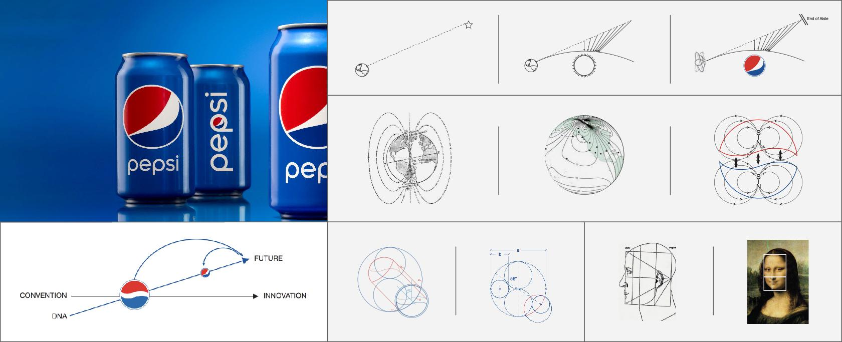 Pepsi's rebranding process was overly complex.