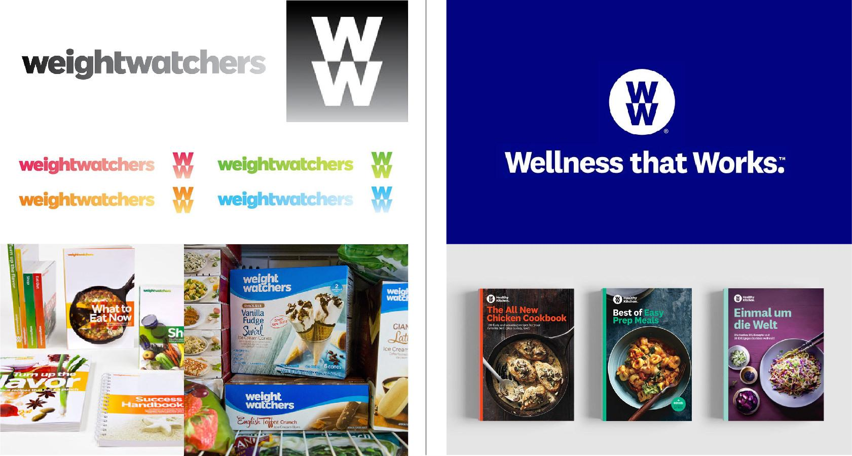 Weight Watchers changed too much in a rebranding proposal.