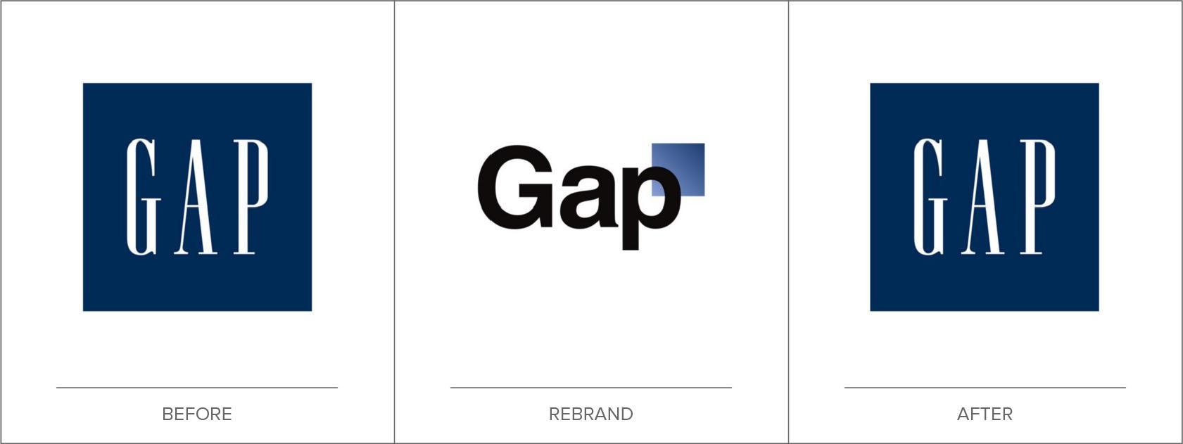 Gap had no rebrand implementation plan.