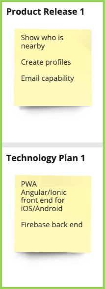 Technology Product Canvas aligning tech and product release plans