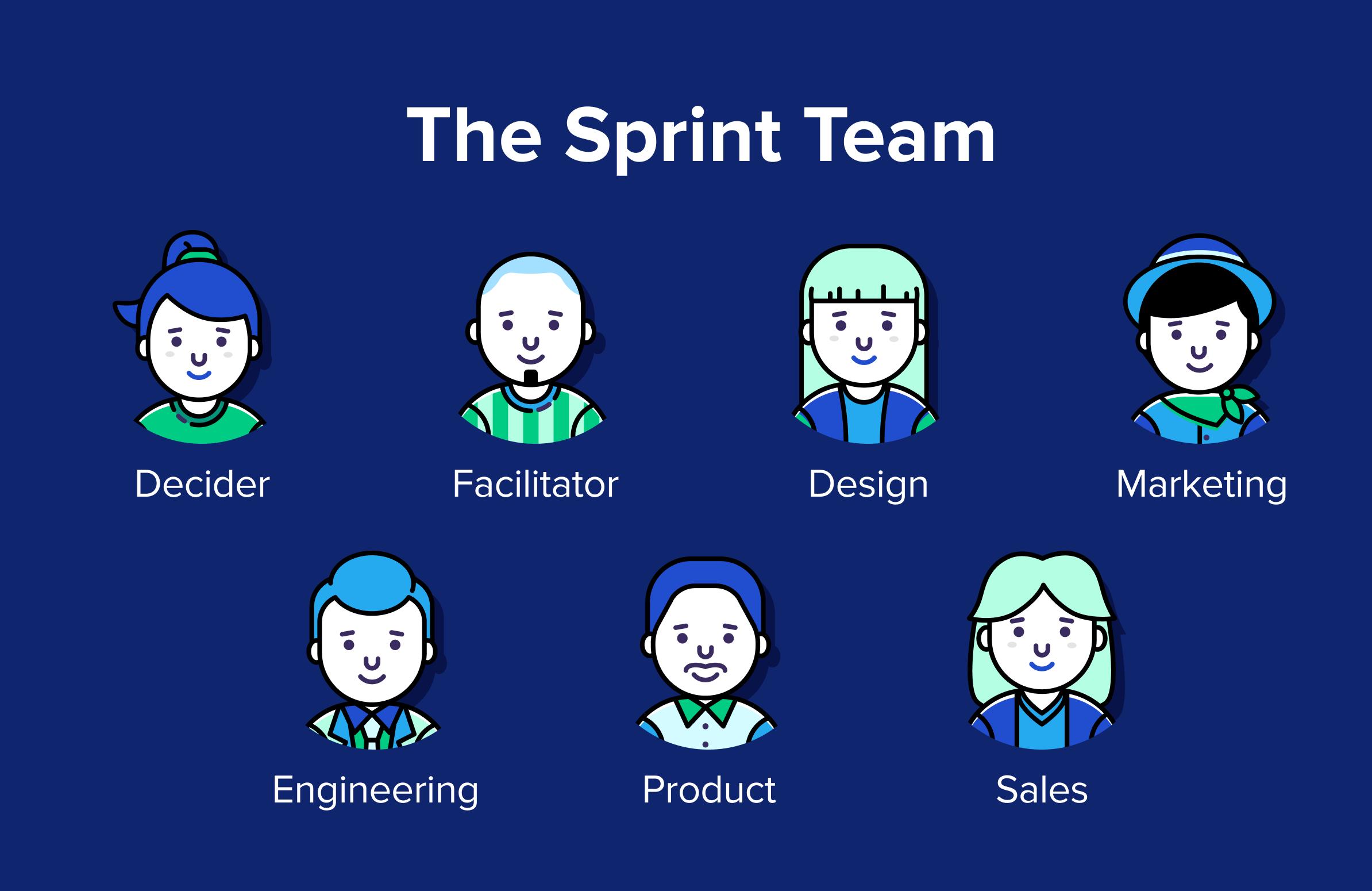 The remote design sprint team