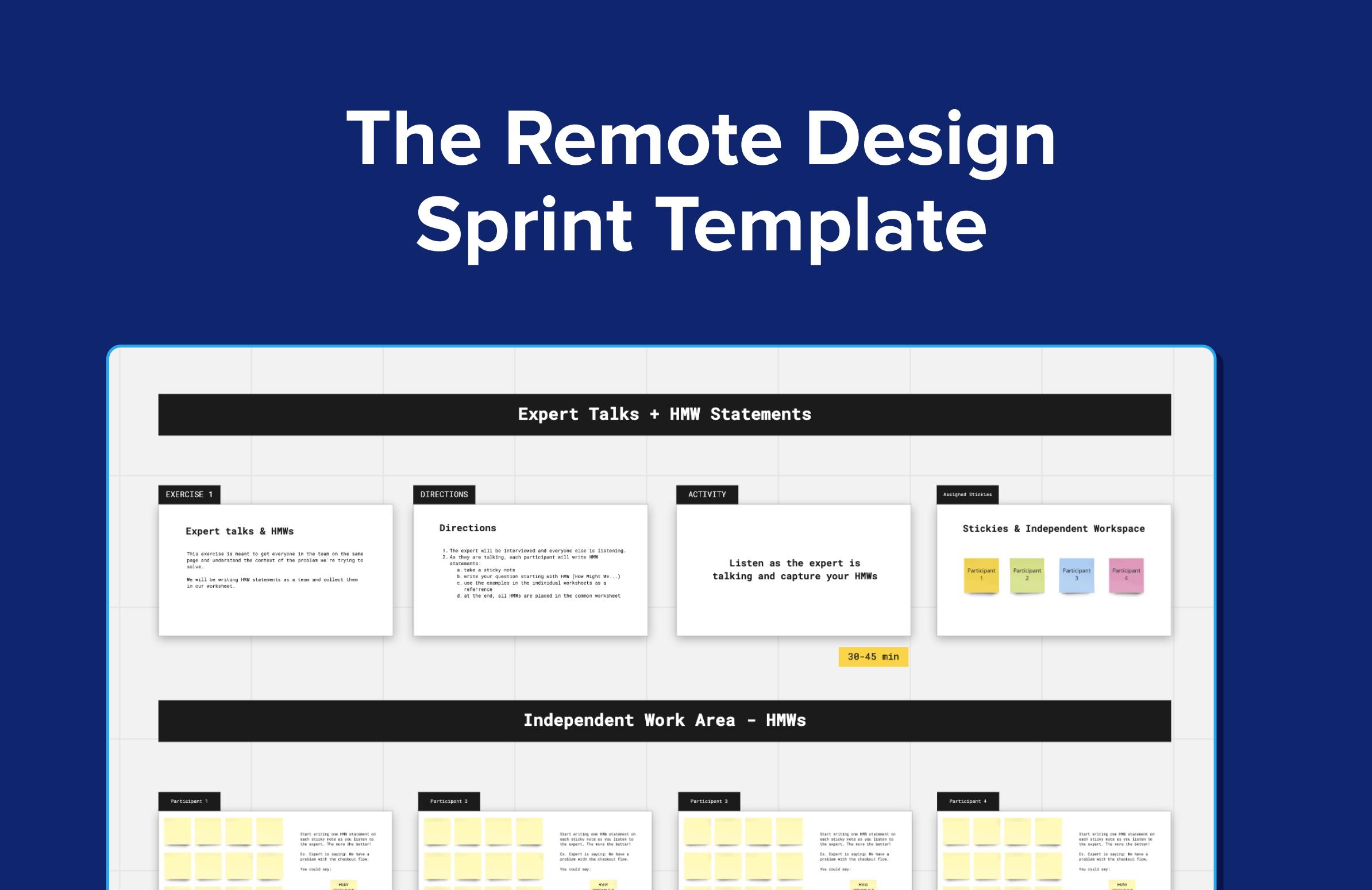 The remote design sprint template