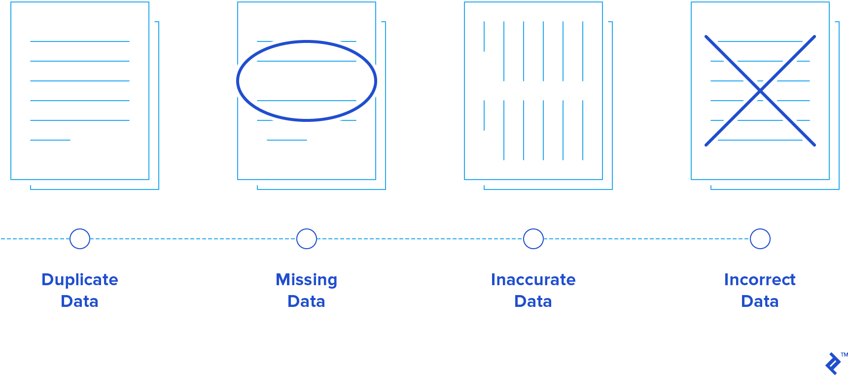 product managers have to work with limited data