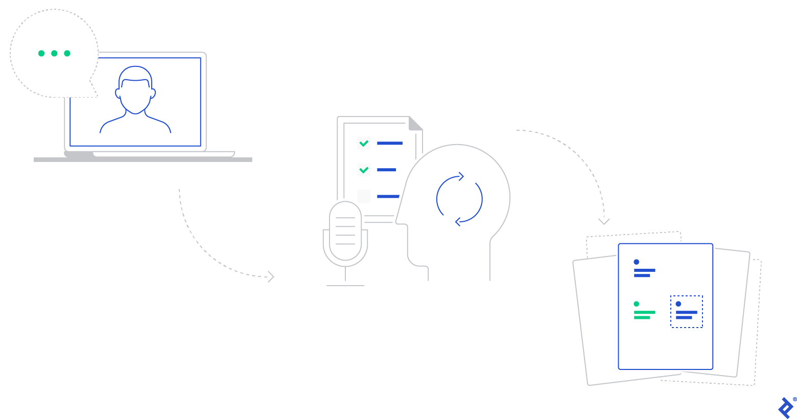 Toptal has an easily accessible archive of more than 500 hours of user research