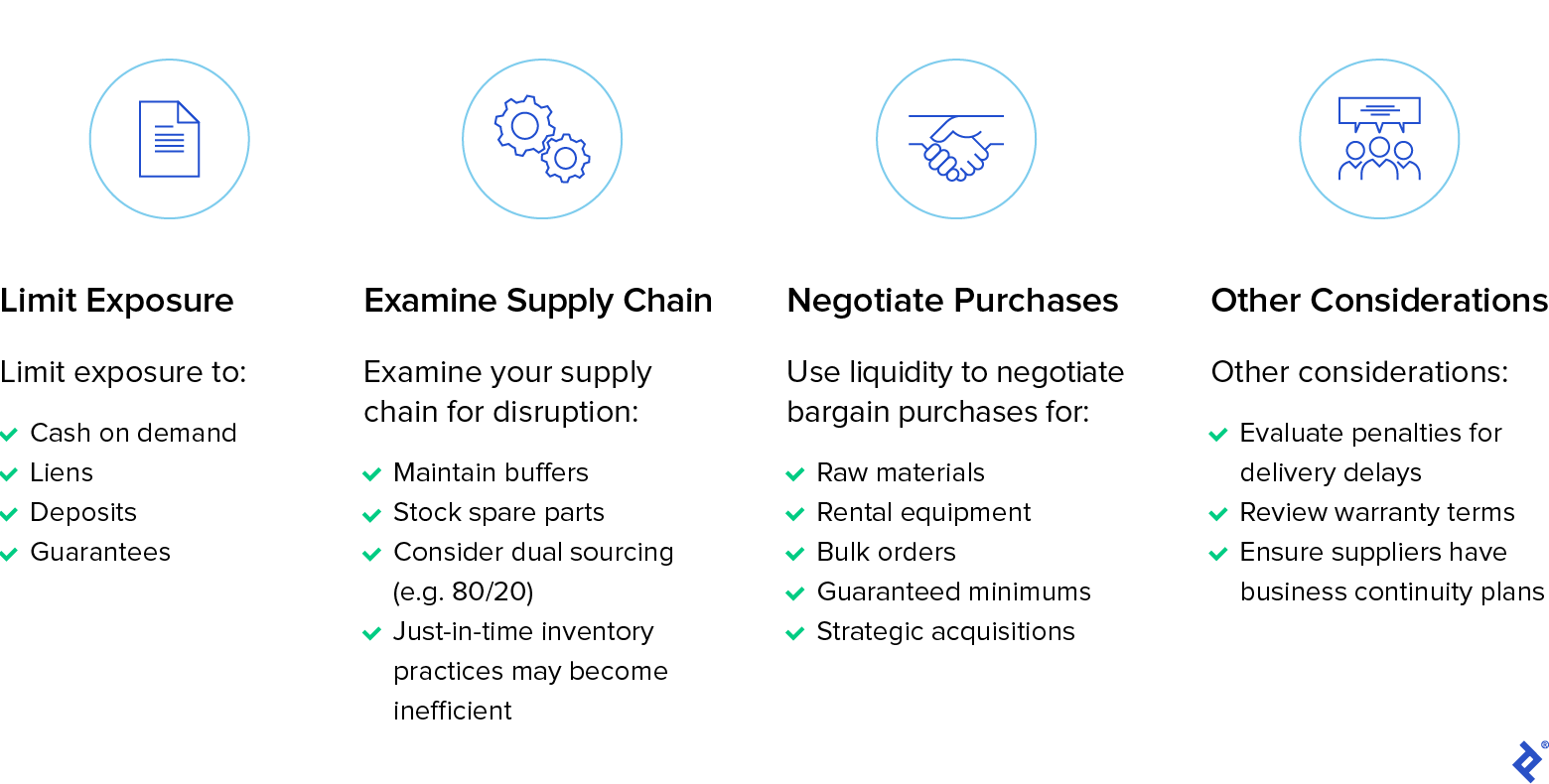 Suppliers in Distress