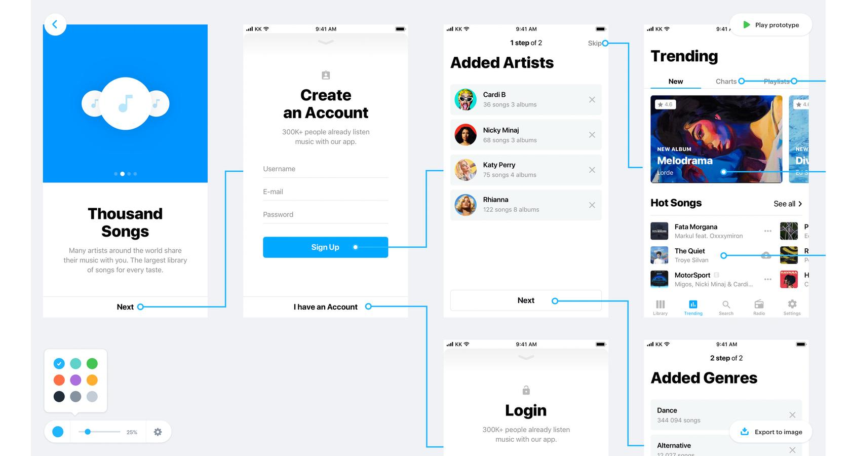 Marvel is a wireframing tool with built-in integration to many popular collaboration tools.
