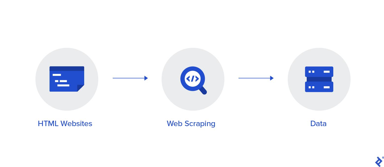 Open source web scraper