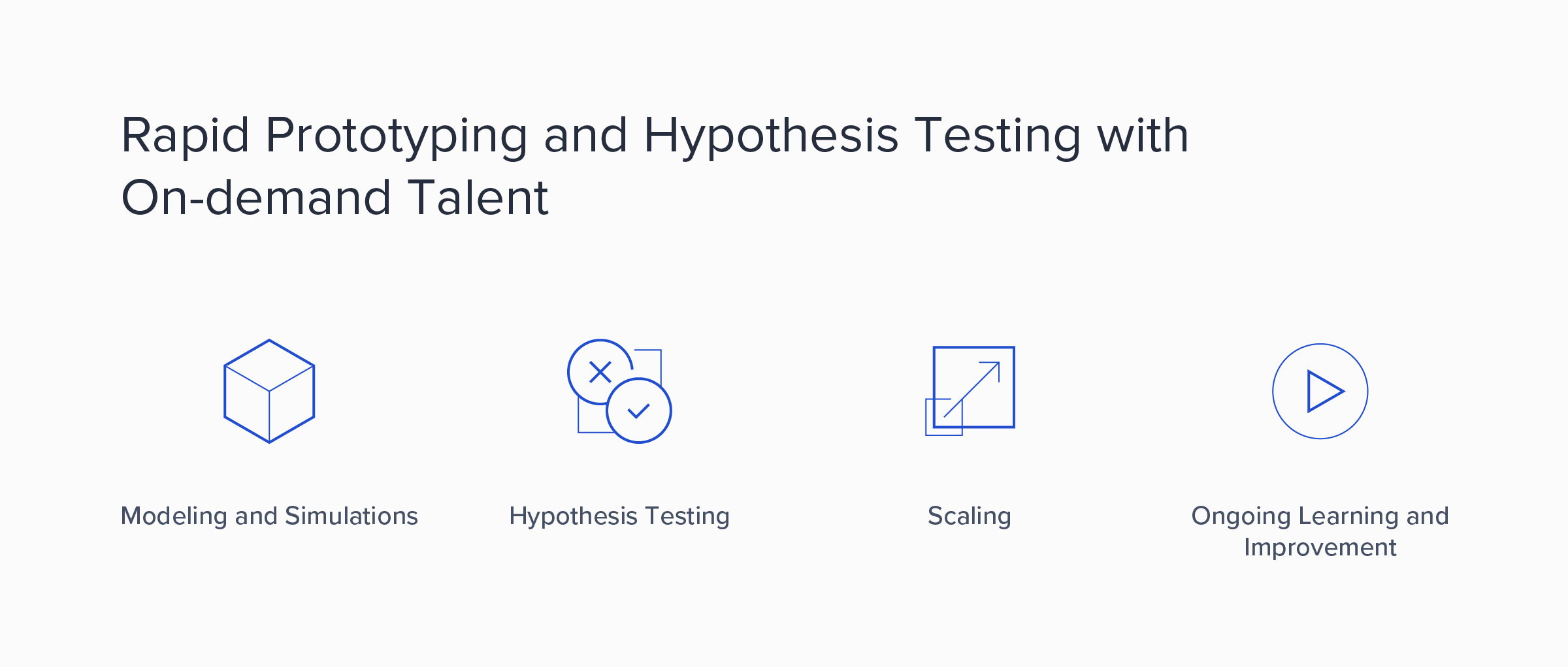 How to Prototype and Test Hypotheses with On-demand Talent