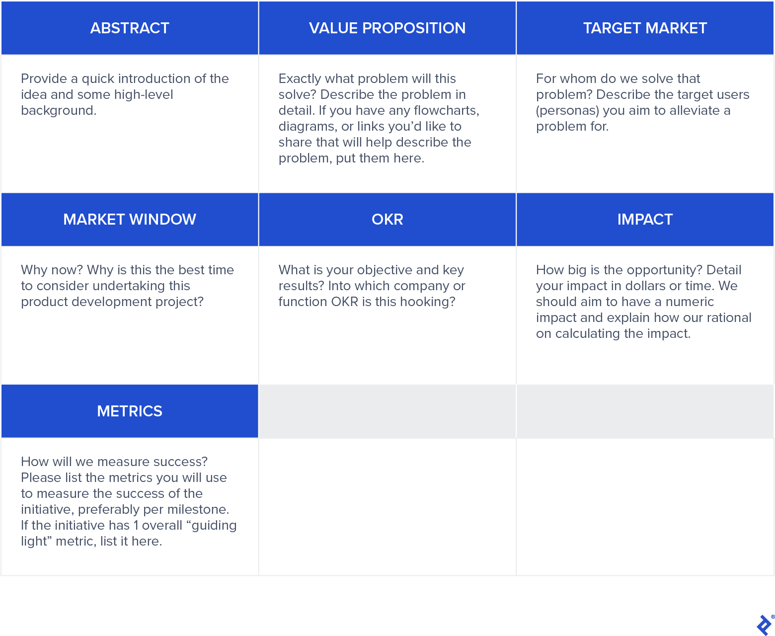 Opportunity assessment form