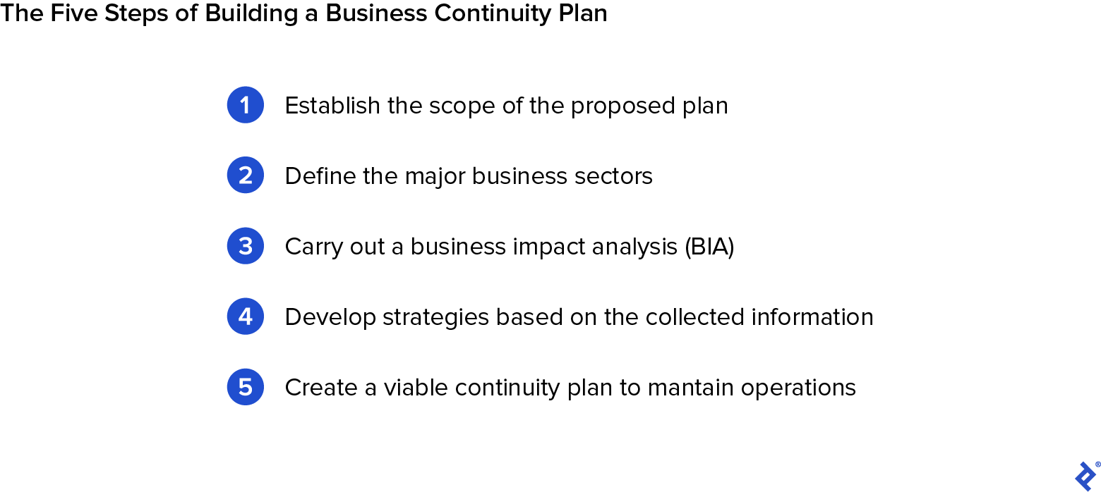 Five Steps of Building a Business Continuity Plan