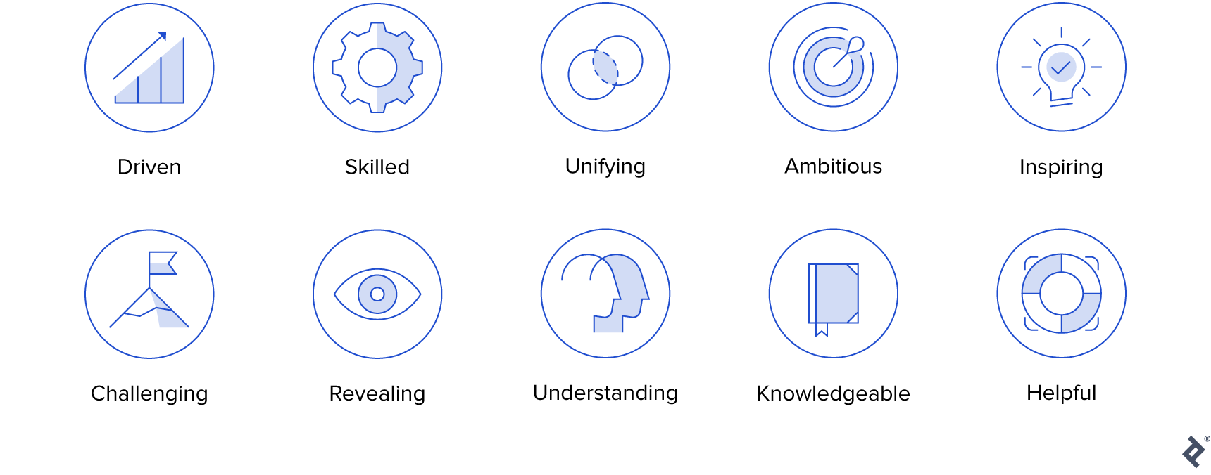 Toptal Culture: 10 core values