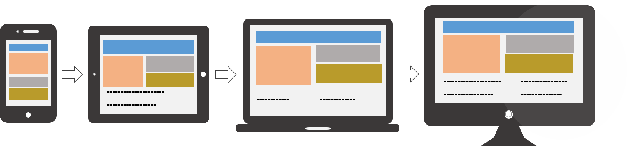 Responsive web design from mobile to tablet to laptop to desktop