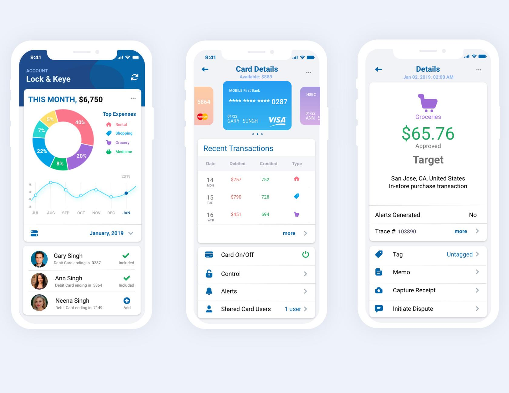 Mobile dashboard design best practice