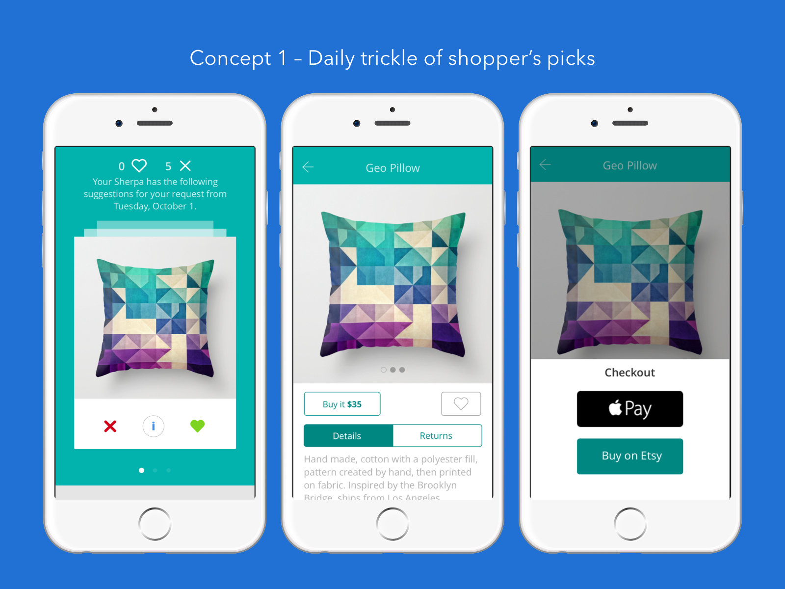 Mobile eCommerce app design