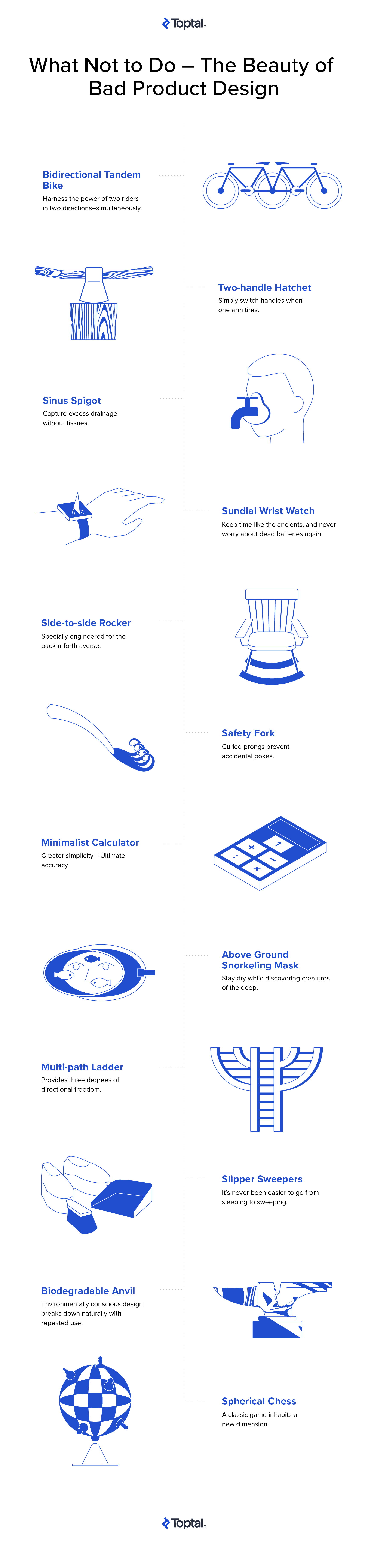 Bad Product Design Infographic