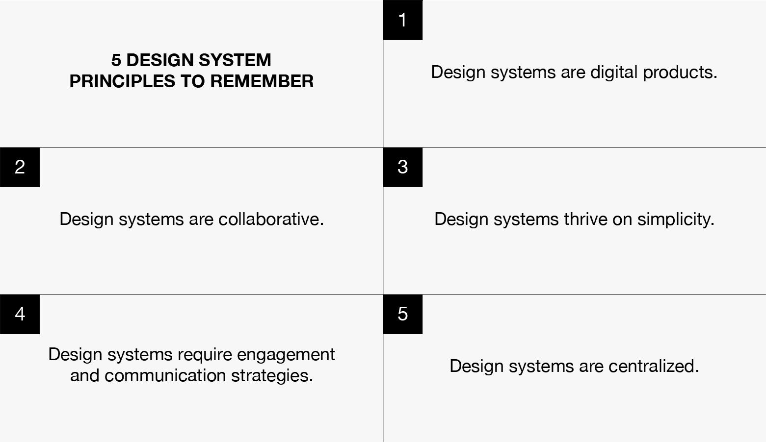5 design system principles for effective design system architecture