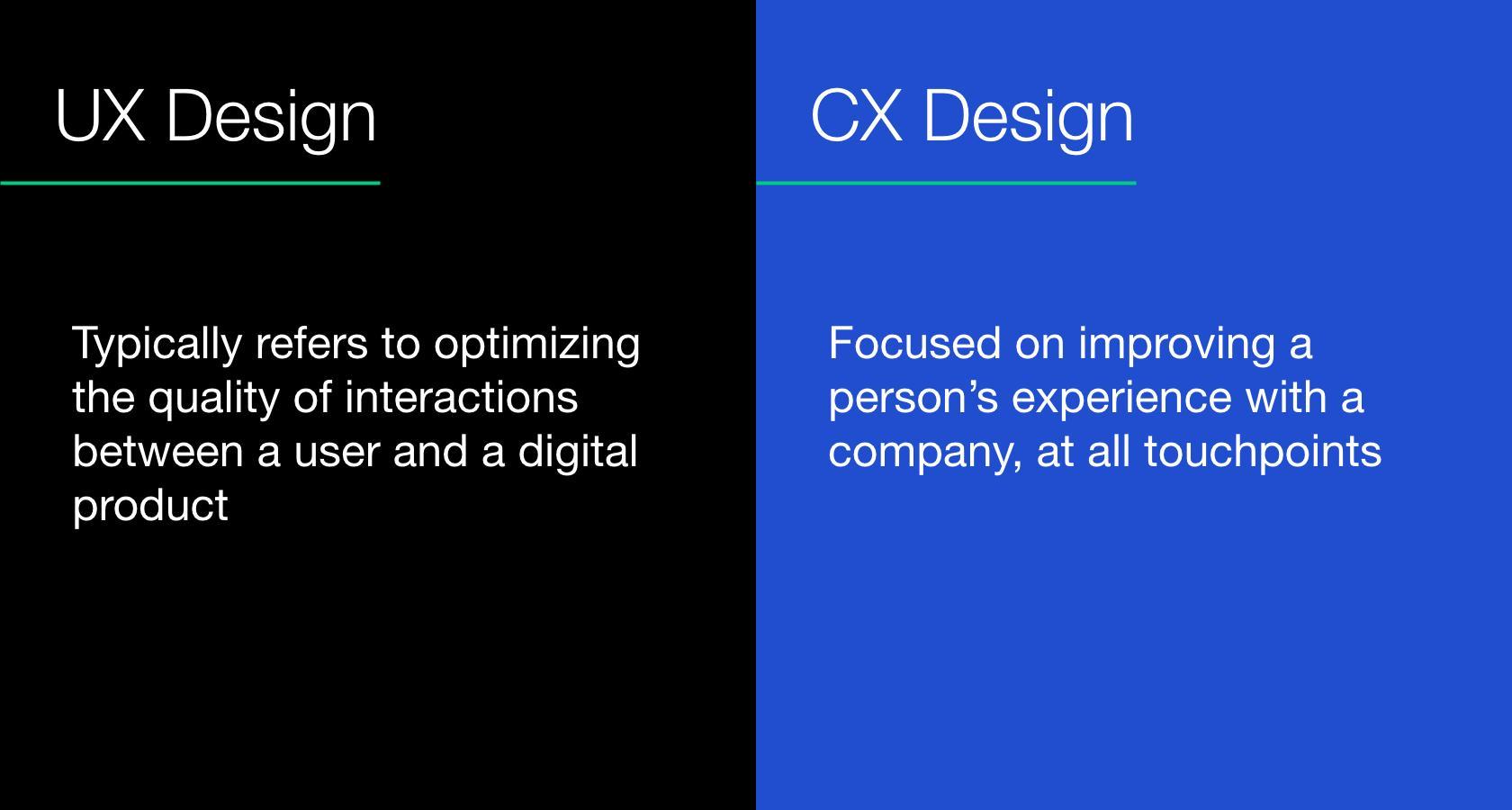 CX design
