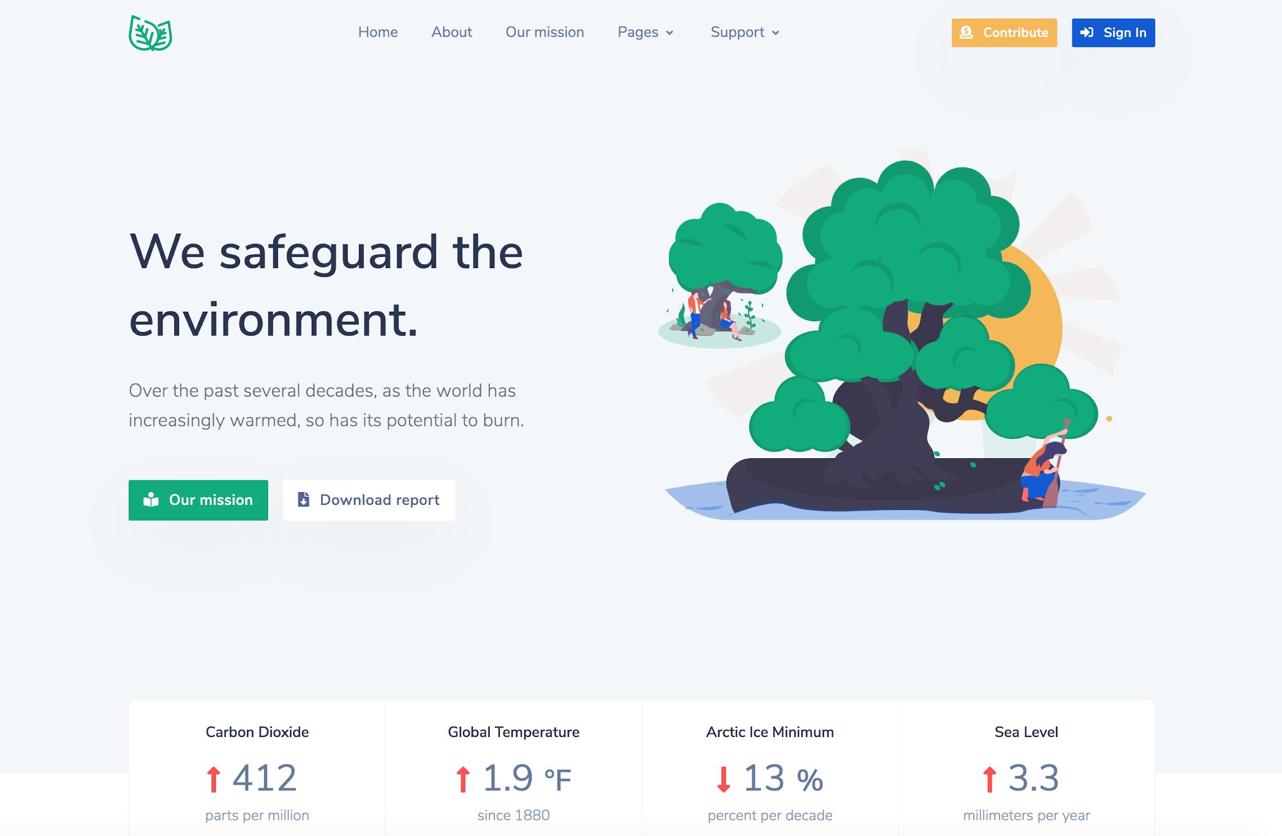 Clean web layout best practices