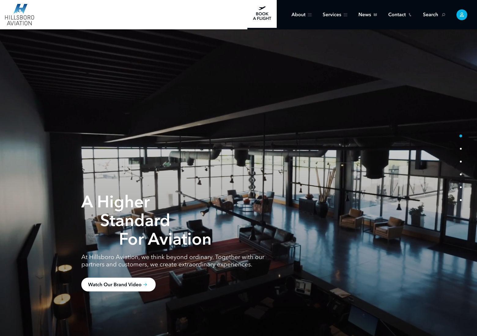 Website layout principle: tabbed navigation