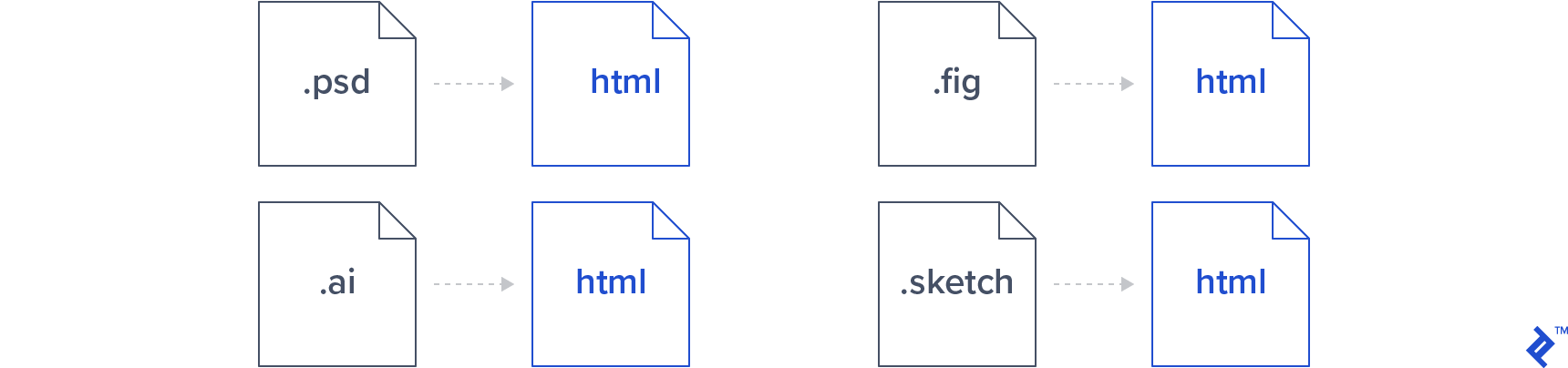 Illustration of various HTML/CSS components and formats