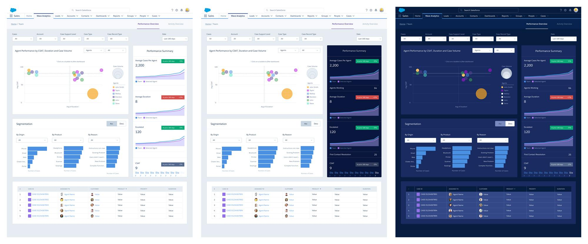 Looking At The Future Design Trends Of 2020 Toptal